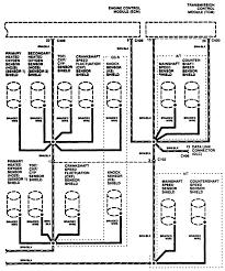acura integra 1996 wiring diagrams ground distribution acura integra wiring diagram ground distribution part 2