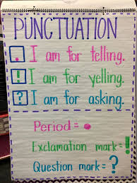 anchor charts for kindergarten image result for punctuation anchor chart grammar pinterest