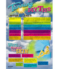 Tanning Myths Chart For Health Education Health Edco