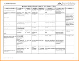 Workout Plan Sheet New Employee Training Plan Template Luxury Of Best Ideas