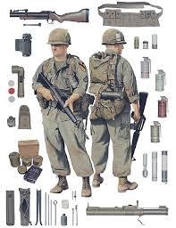 Us Army Platoon Us Army Infantryman Individual Equipment And Platoon