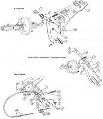 Brake clutch pedals