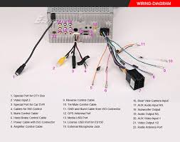 2 din wiring diagram 2 wiring diagrams es8020m 8 motorized 2din ouku double din wiring diagram