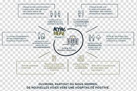 Accor Organizational Chart Accorhotels Hotel Manager Ibis Corporate Social