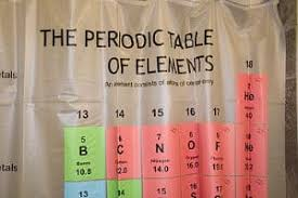 geeky shower curtains. Periodic Table Shower Curtain Features Of Elements. 71 Inches Inspiring, Beautiful Chemistry. Geeky Curtains
