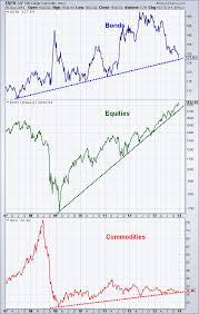 where are we in the business cycle andrew thrasher current cycle