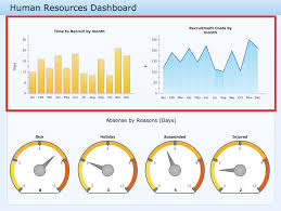 Hr Dashboard Template Human Resources Dashboard What Is A Dashboard Time Series 20