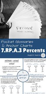 Common Core Anchor Charts Anchor Charts Build Vocabulary Fluency To Learn Percents