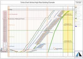 Turbo Chart Homepage Turbo Chart
