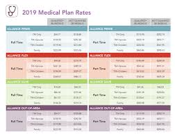 Plan Comparison Chart Insurance Plan Comparison Chart Pa Enrollment Services
