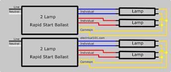4 lamp t5ho wiring diagram centium ballasts electrical circuit t5 ballast wiring electrical diagram u2022rhacrobating 4 lamp t5ho wiring diagram centium ballasts at
