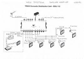 the satcure blog 185 triax ddu 112 diagram
