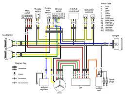 warrior wiring diagram 350 warrior wiring diagram \u2022 wiring diagram 1988 Yamaha Warrior 350 Wiring Harness yamaha warrior 350 wiring diagram on yamaha images free download yamaha banshee wiring harness diagram ltr450 1988 yamaha warrior 350 wiring harness
