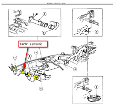 o2 sensor bank 1 2 location wiring all about wiring diagram ford o2 sensor wire colors at 2005 Expedition O2 Sensor Wiring Diagram
