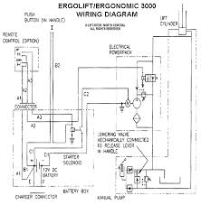 lift right® ergo ergonomic scissor lift wiring schematic ergo wiring and hydraulic diagrams