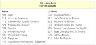 sample chart of accounts for merchandising business true to life sample chart of accounts for merchandising