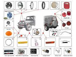 22 best jeep cj5 parts diagrams images on pinterest Interactive Wiring Diagram interactive diagram jeep cj lights cj lights 55 86 morris 4x4 center interactive online automotive wiring diagram