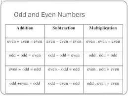 Odd And Even Chart Unit 1 Even And Odd Prime And Composite Ed Magic Ation