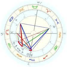 Lorraine Warren Birth Chart Seo Majalah