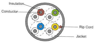 cat 5 wiring diagram plug images 125v receptacle wiring diagrams image wiring diagram engine