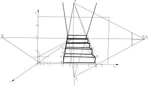 Контрольные вопросы Перспектива лестницы