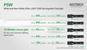 Интернет-магазин <b>Nextorch</b> 800 люмен белый и 365 люмен ...