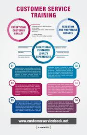 Infographic Resume Examples Read More About TIME MANAGEMENT On Tipsographic Time 99