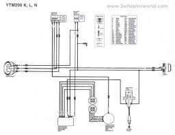 3wheeler world add new section article preview wiring diagrams