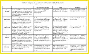 Project Planning Template Free Software Project Management Plan Template