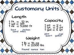 Metric Conversion Chart And Table Mrs Churchs Classroom