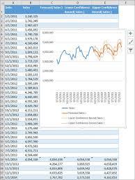 Electronegativity Chart Template | Cvfree.pro