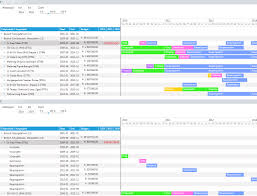 Gantt Chart For Repeated Tasks Recurring Tasks On Same Line And With Different Colors In Ui