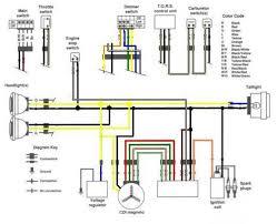 yamaha moto 4 wiring diagram yamaha image wiring yamaha banshee wiring diagram wirdig on yamaha moto 4 wiring diagram