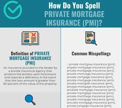 Private mortgage insurance, also called pmi, is a type of mortgage insurance you might be required to pay for if you have a conventional loan. Correct Spelling For Private Mortgage Insurance Pmi Infographic Spellchecker Net