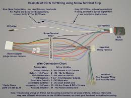 pioneer car stereo wiring diagram colors wire center \u2022 Sony Xr Ca300 Wiring-Diagram at Sony Car Stereo Wiring Guide