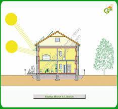 green passive solar house 3 section passive solar home plans