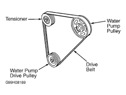 87 mercury couger wiring diagram fixya pullie diagram for a 99 mercury couger 2 5 auto engine