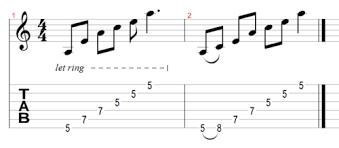 Broken Chords And Arpeggios Musical U