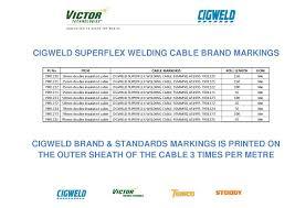 Superflex Welding Cables Cigweld