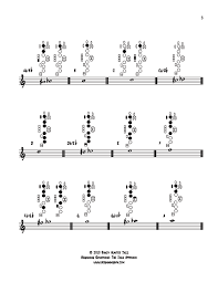 Saxophone Fingering Chart Beginning Saxophone Saxstation
