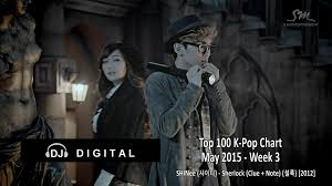 Top 100 K Pop Chart For May 2015 Week 3 Kpop Top Mayo
