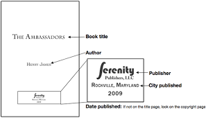 Citing Books Citations And Plagiarism Libguides At