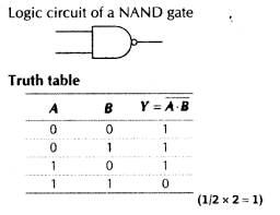 circuit diagram questions the wiring diagram important questions for cbse class 12 physics logic gates wiring diagram