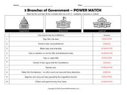 The History and Structure of the Parliamentary System of Government aploon