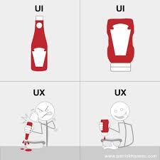 UI vs. UX Design meme problem – PATRICK HANSEN