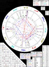 alexander the great esoteric astrology an extensive range of  possible consideration based on sabian symbols the alexander the great