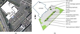 Parking Lot Stormwater Design Monitoring Of A Rain Garden In Cold Climate Case Study Of A