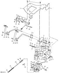 Jd 4300 hydrostatic pedals sticking 4300 gif