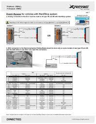 crimestopper sp 101 wiring diagram new dball2 remote start 34 of crimestopper sp-101 installation manual dball2 wiring diagram fresh remote starter via oem installed archive vw gti mkvi