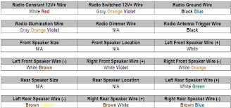 nissan quest radio wiring diagram 1996 nissan radio wiring diagram